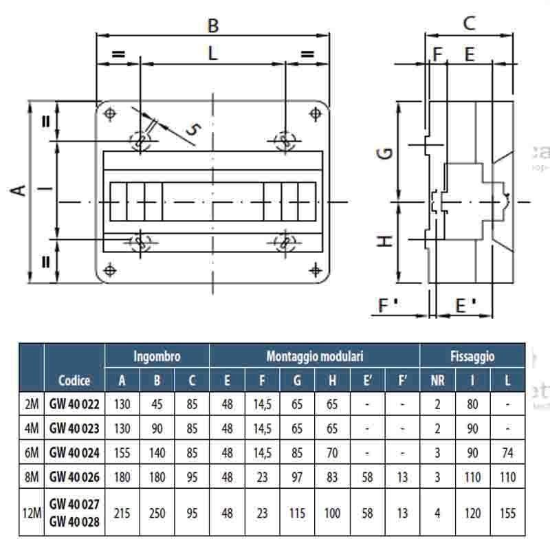 Gewiss gw40024 centralino 6 moduli per quadro elettrico for Quadri a parete