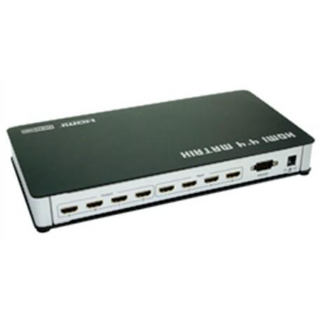 HDMI splitter 4 in 4 out Matsuyama
