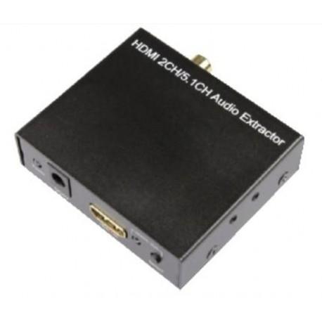 Estrattore audio HDMI