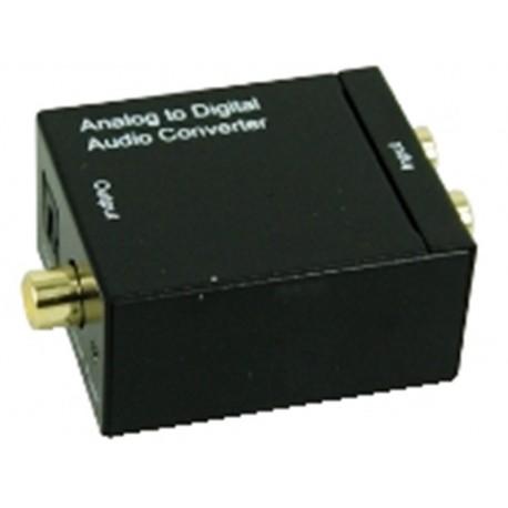 Convertitore audio analogico RCA a Ottico Digitale